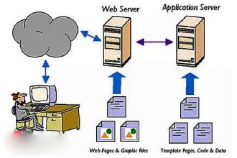 应用服务监控系统